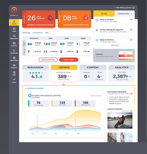 Surefire Local Demo - Dashboard